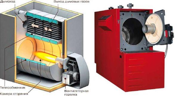 Отопление частного дома без газа и электричества: котел на жидком топливе
