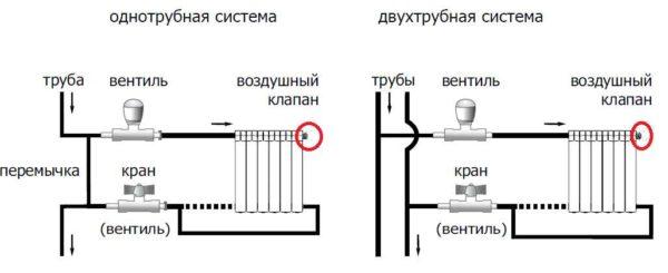 Краны для стравливания воздуха ставят на каждом радиаторе