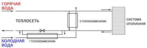 Один из вариантов двухступенчатого подключения теплообменников