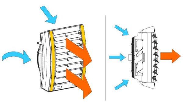 При помощи поворотных жалюзи можно изменять направление потока теплого воздуха