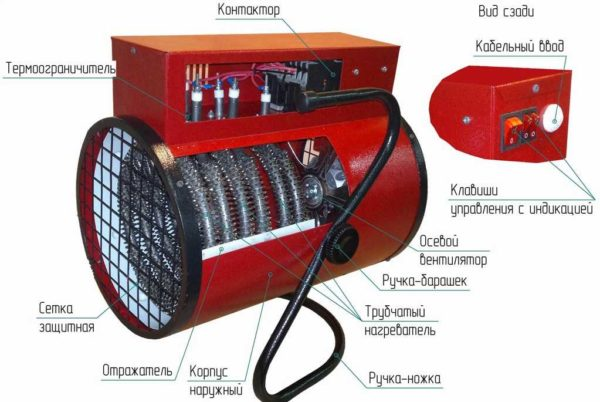 Устройство электрической тепловой пушки