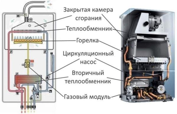 Как правило, вторичный теплообменник находится ниже первичного