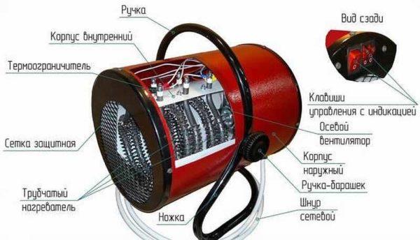 Более подробная конструкция тепловой электрической пушки