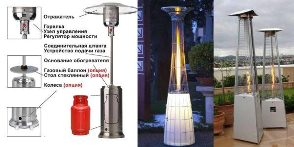 Уличные варианты газовых инфракрасных обогревателей могут иметь разную форму