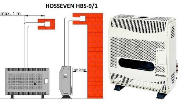 Газовый конвектор дымоходного типа с открытой камерой сгорания