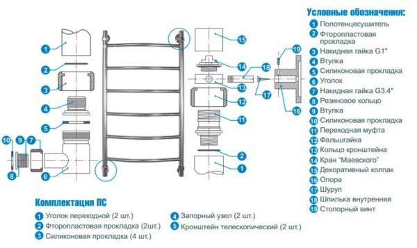 При подключении водяной плотенцесушилки, надо использовать качественные прокладки