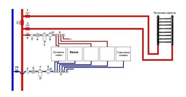 Водяной полотенцесушитель подключается отдельными трубами: схема подключения полотенцесушителя в общем, без рассмотрения частностей