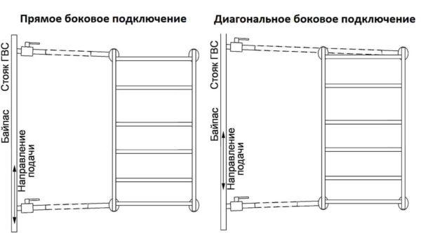Схема прямого и диагонального подключения водяного полотенцесушителя типа лесенка